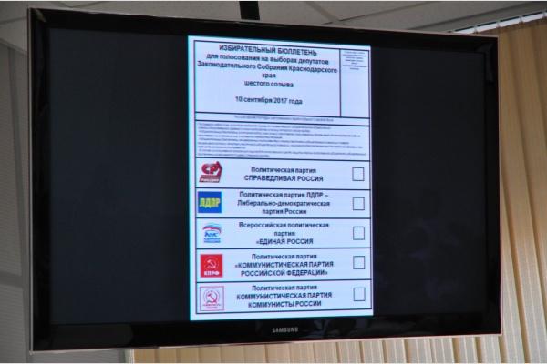 Номер КПРФ в бюллетене на выборах депутатов Заксобрания края – 4